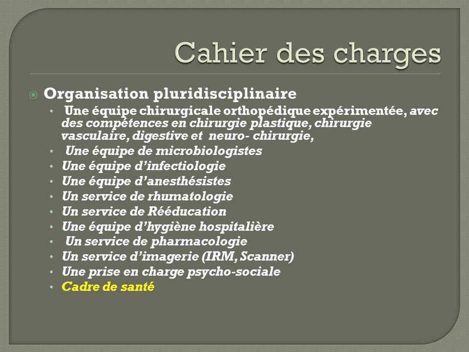 Cahier des charges Organisation pluridisciplinaire
