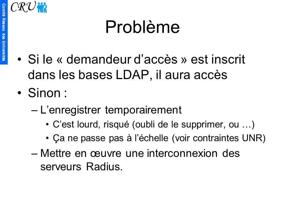 Problème Si le « demandeur d'accès » est inscrit dans les bases LDAP, il aura accès. Sinon : L'enregistrer temporairement.