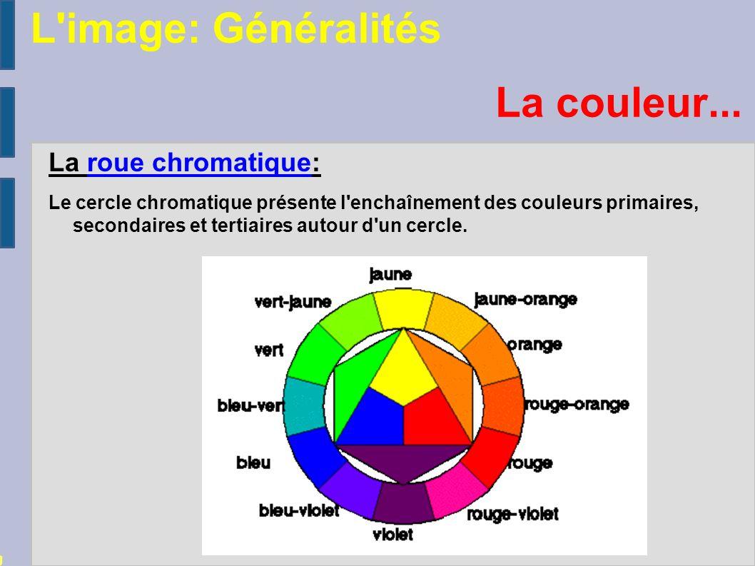 L 39 image 1 re partie g n ralit s 2 me partie les espaces - Roue chromatique des couleurs ...
