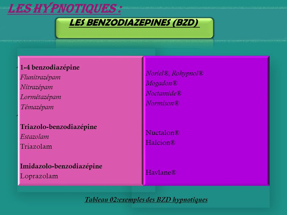 benzodiazepines downers essay Depressants are any of a large group of drugs that generally slow activity in mechanism of action for barbiturates and benzodiazepines (pg 153)-downers.