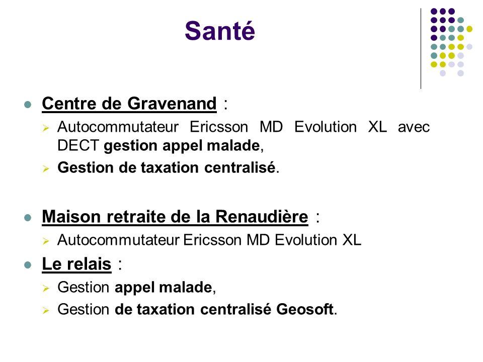 Santé Centre de Gravenand : Maison retraite de la Renaudière :
