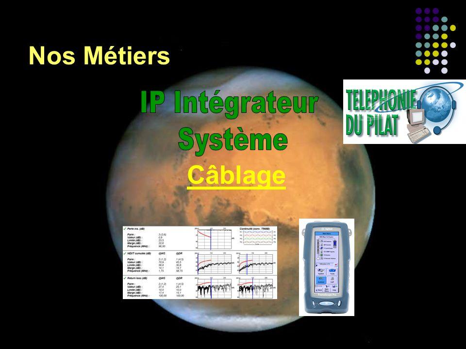 Nos Métiers IP Intégrateur Système Câblage