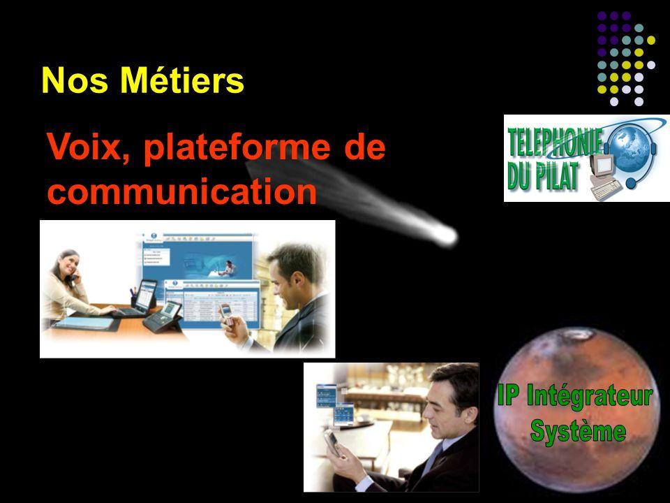 Voix, plateforme de communication