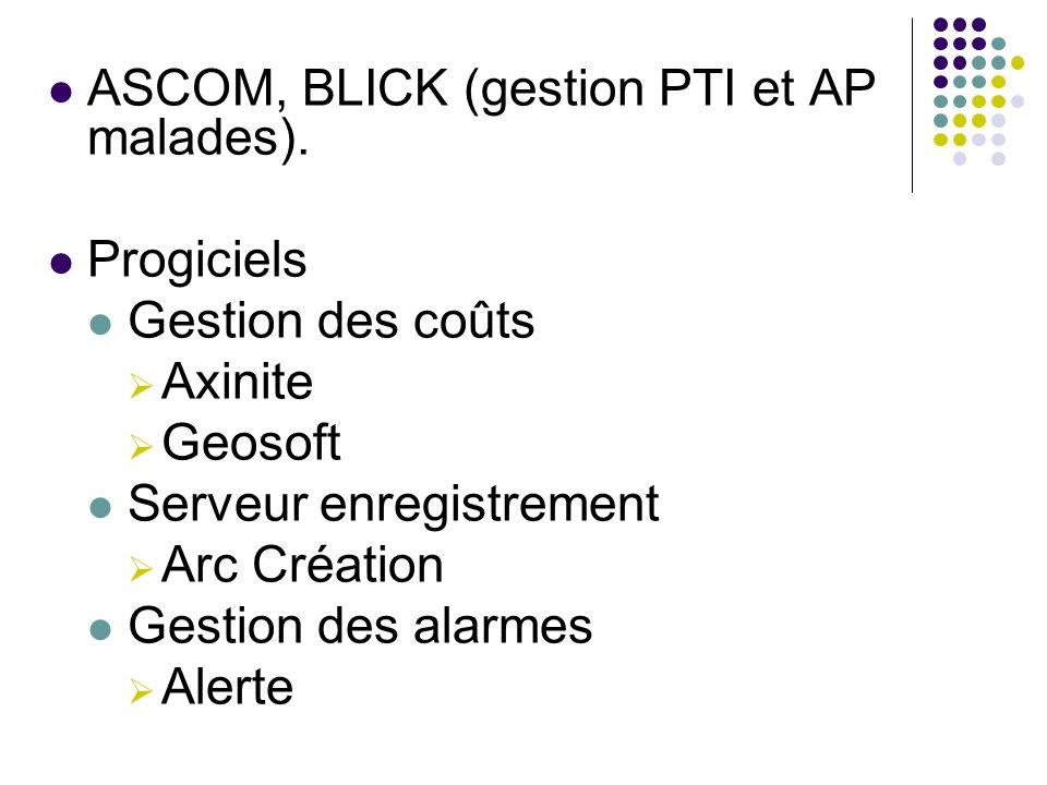 ASCOM, BLICK (gestion PTI et AP malades).