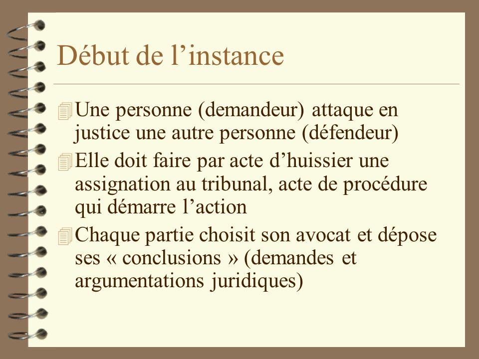 Début de l'instance Une personne (demandeur) attaque en justice une autre personne (défendeur)