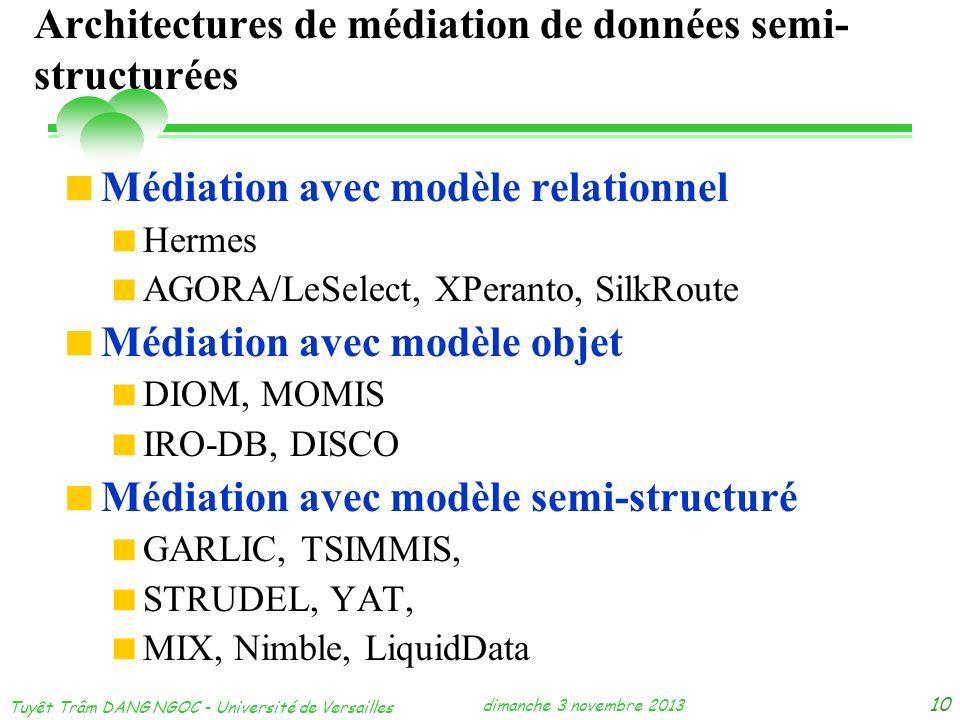Architectures de médiation de données semi-structurées