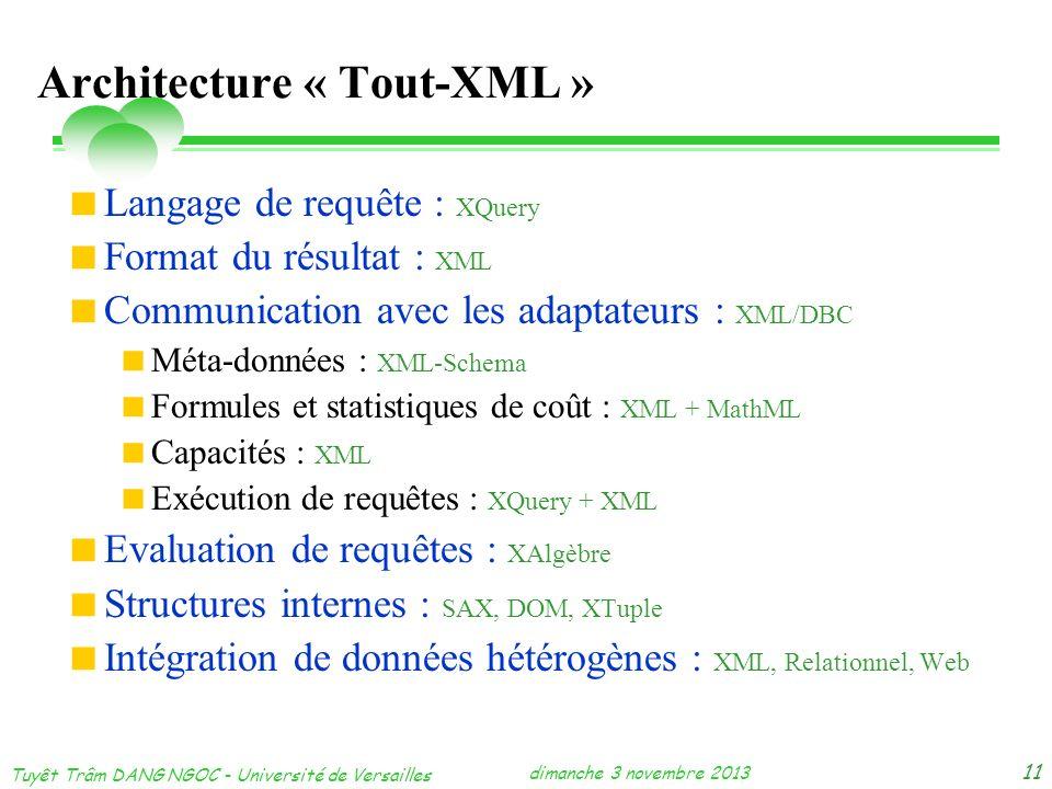 Architecture « Tout-XML »