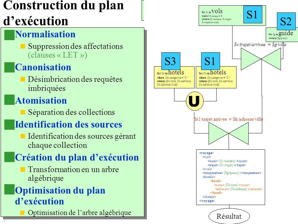 Construction du plan d'exécution
