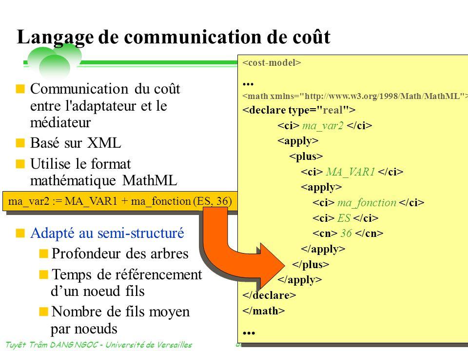 Langage de communication de coût