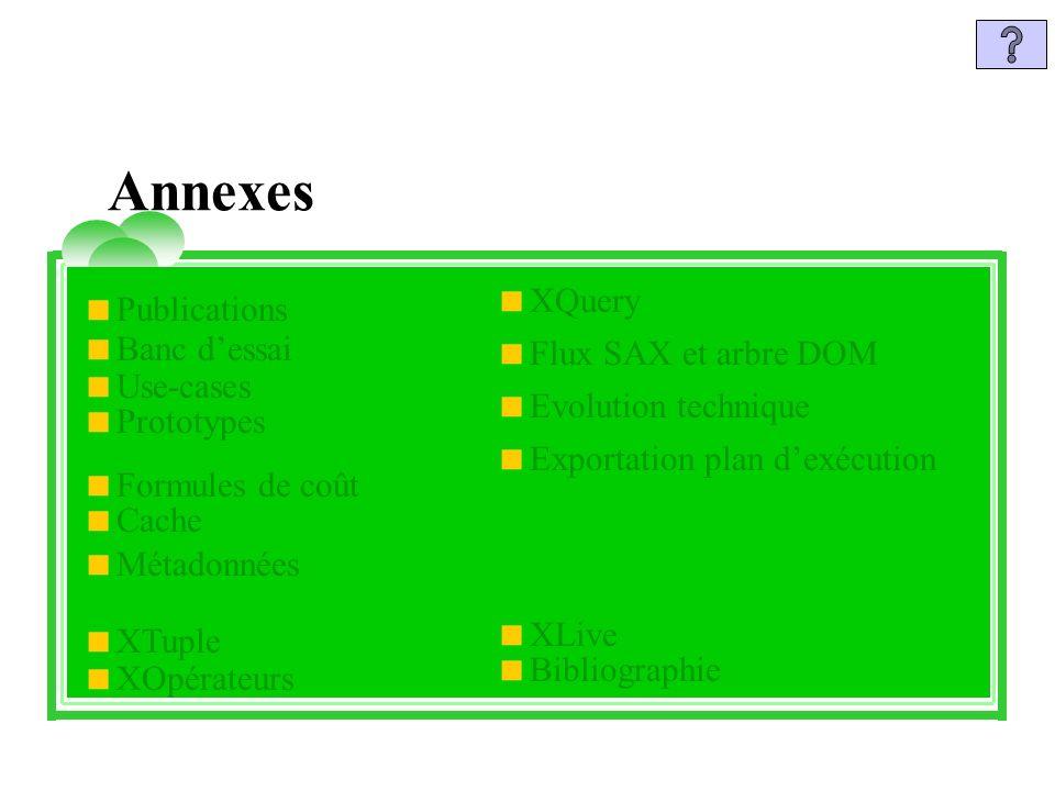 Annexes XQuery Publications Banc d'essai Flux SAX et arbre DOM