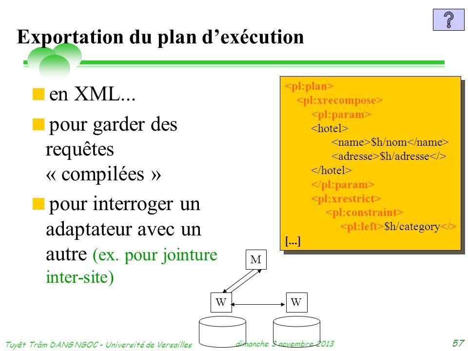 Exportation du plan d'exécution