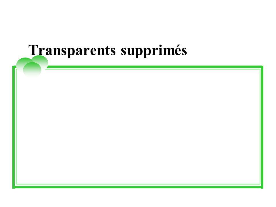 Transparents supprimés