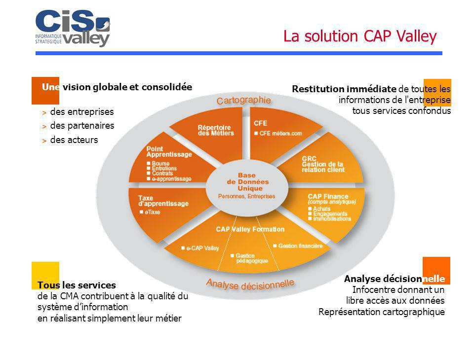 La solution CAP Valley Une vision globale et consolidée