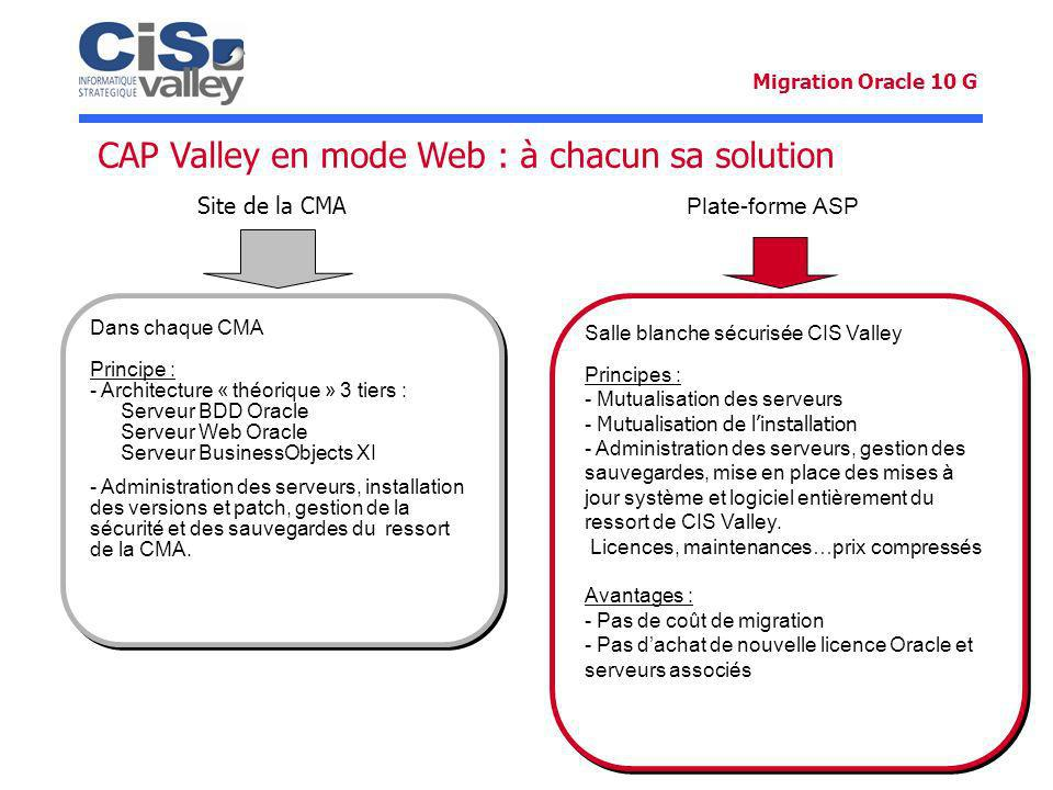 CAP Valley en mode Web : à chacun sa solution