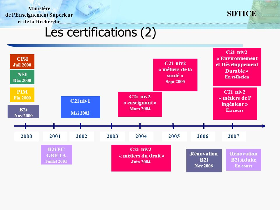 Les certifications (2) C2i niv2 « Environnement et Développement Durable » En réflexion. CISI. Juil 2000.