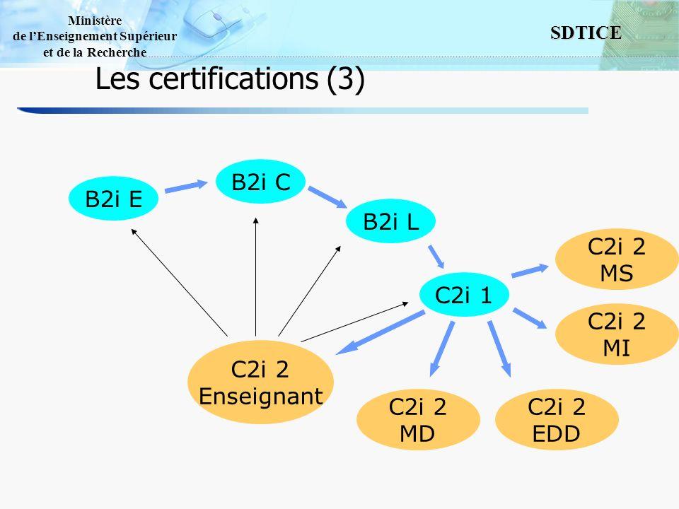 Les certifications (3) B2i E B2i C B2i L C2i 1 C2i 2 MS C2i 2 MI C2i 2