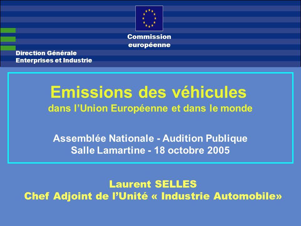 Emissions des véhicules