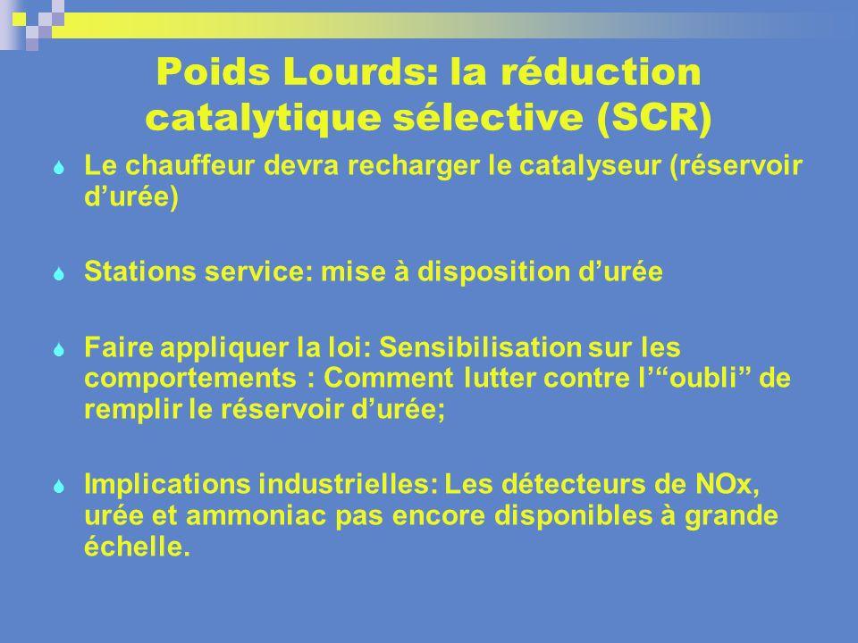 Poids Lourds: la réduction catalytique sélective (SCR)