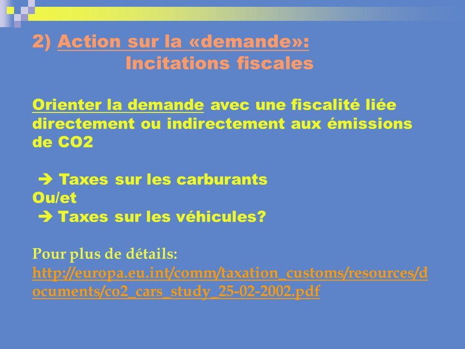 2) Action sur la «demande»: Incitations fiscales