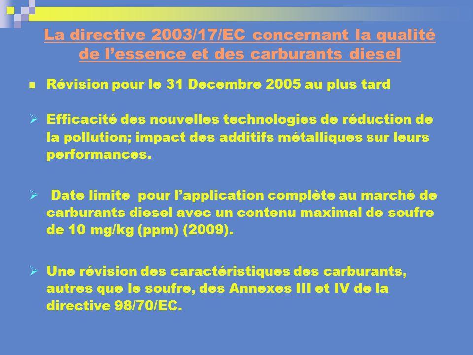 La directive 2003/17/EC concernant la qualité de l'essence et des carburants diesel
