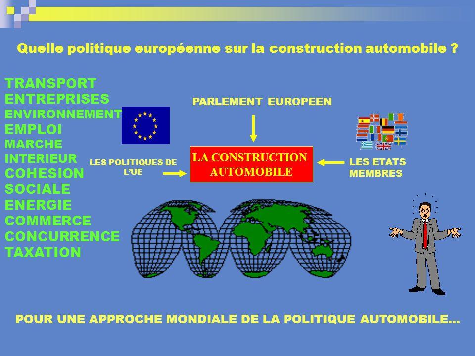 Quelle politique européenne sur la construction automobile