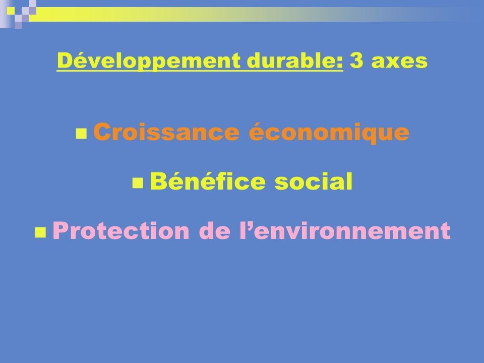 Développement durable: 3 axes