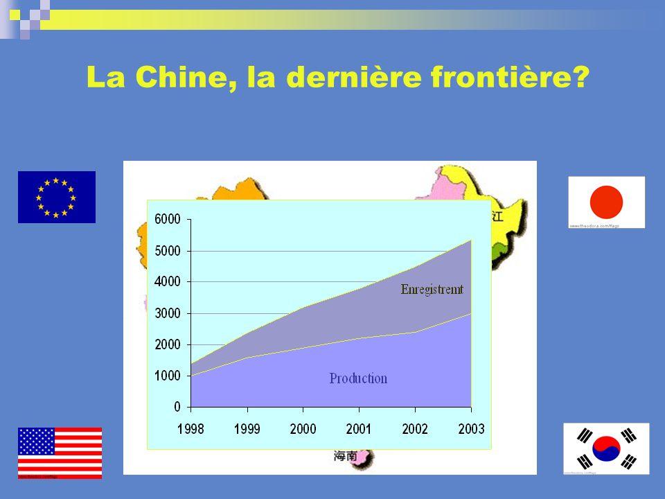 La Chine, la dernière frontière