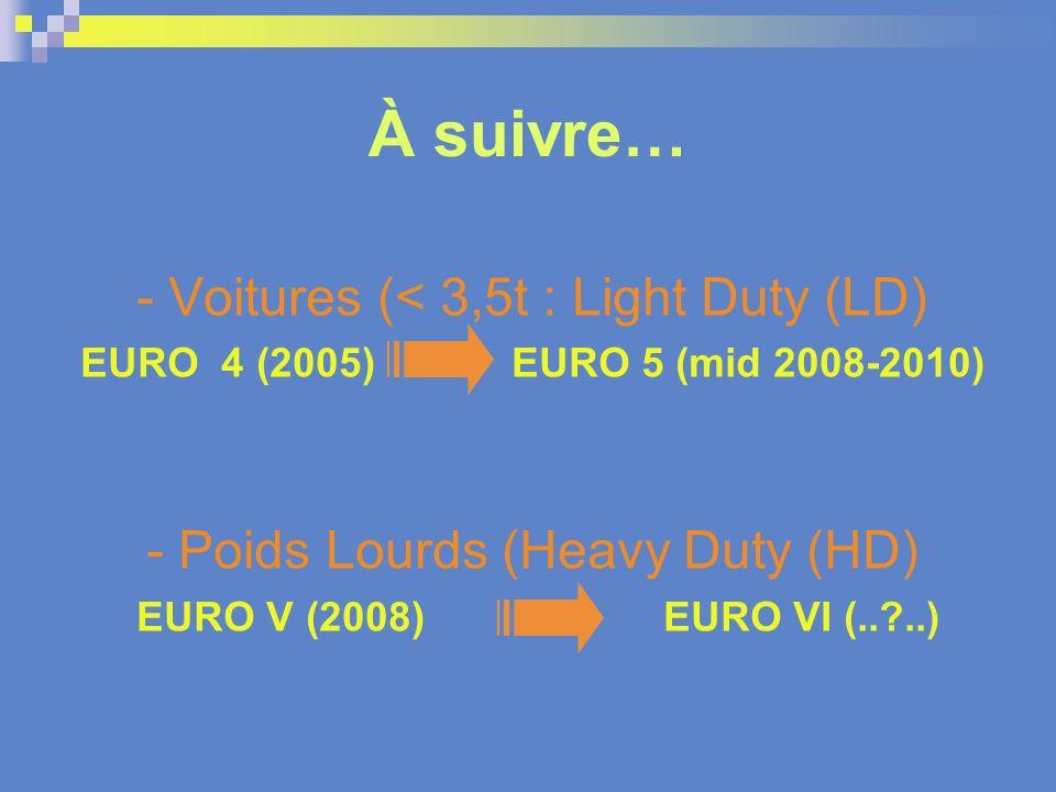 À suivre… - Voitures (< 3,5t : Light Duty (LD)