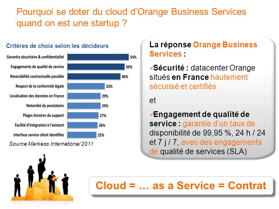 Cloud = … as a Service = Contrat