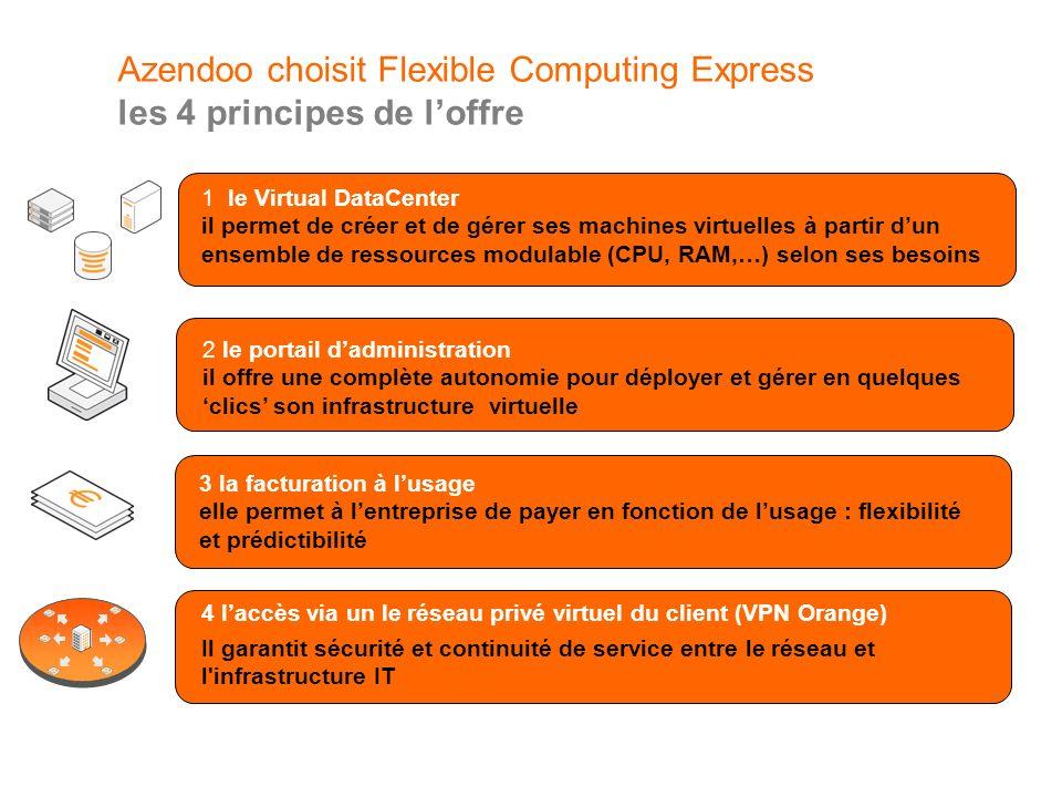 Azendoo choisit Flexible Computing Express les 4 principes de l'offre