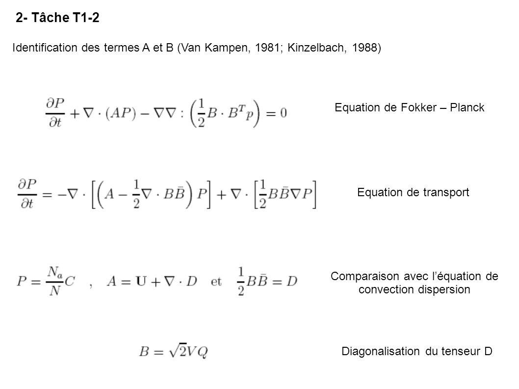 2- Tâche T1-2Identification des termes A et B (Van Kampen, 1981; Kinzelbach, 1988) Equation de Fokker – Planck.