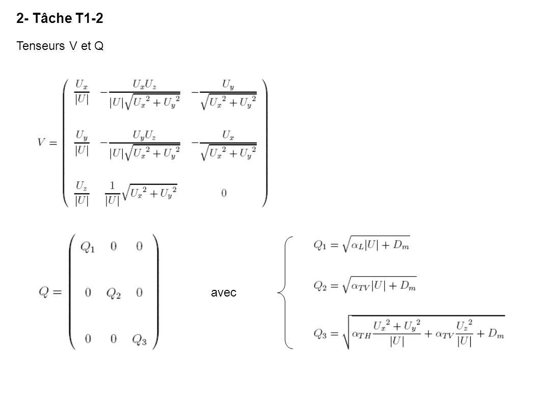 2- Tâche T1-2 Tenseurs V et Q avec