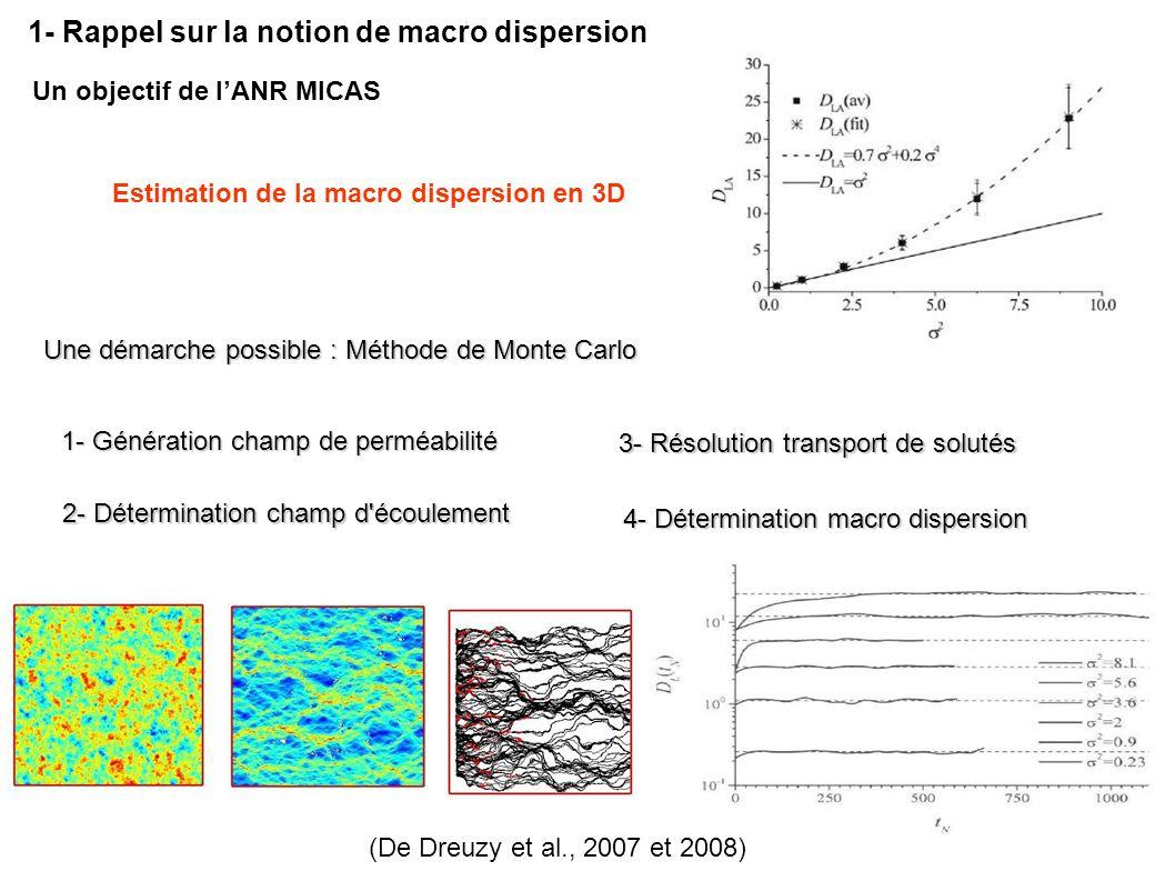 Estimation de la macro dispersion en 3D