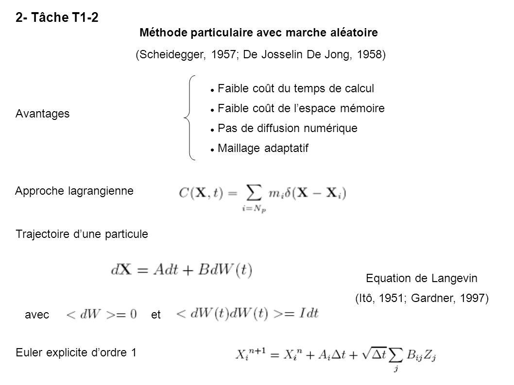 Méthode particulaire avec marche aléatoire