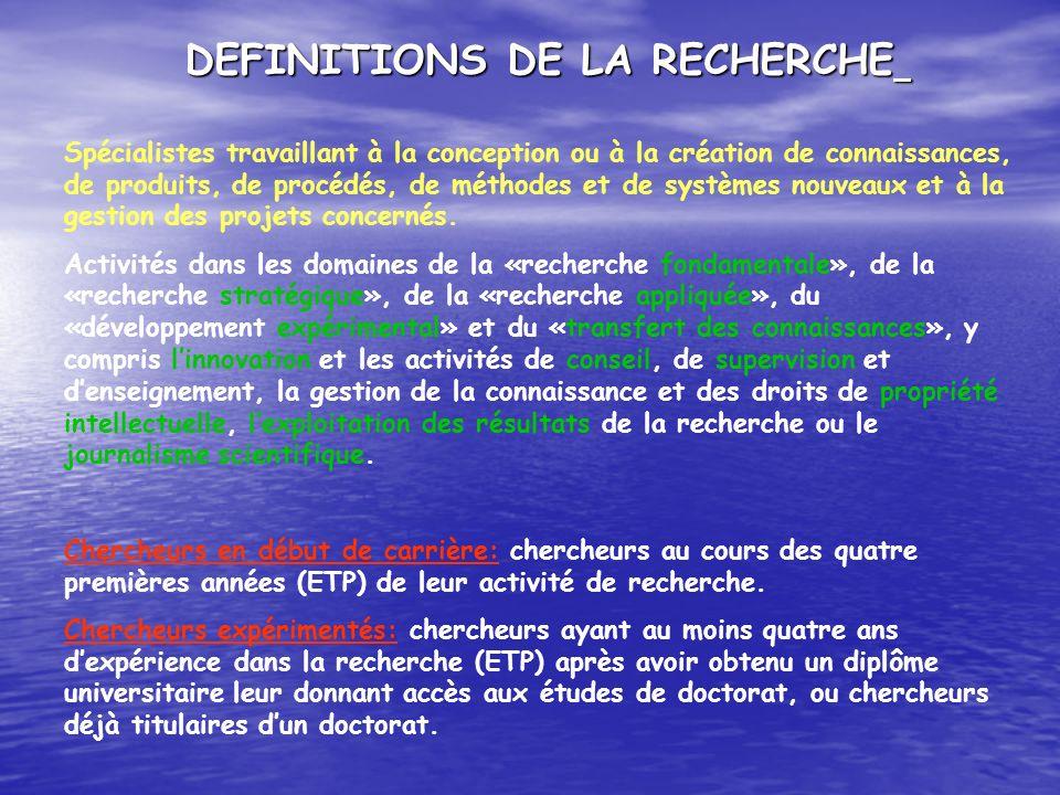 DEFINITIONS DE LA RECHERCHE