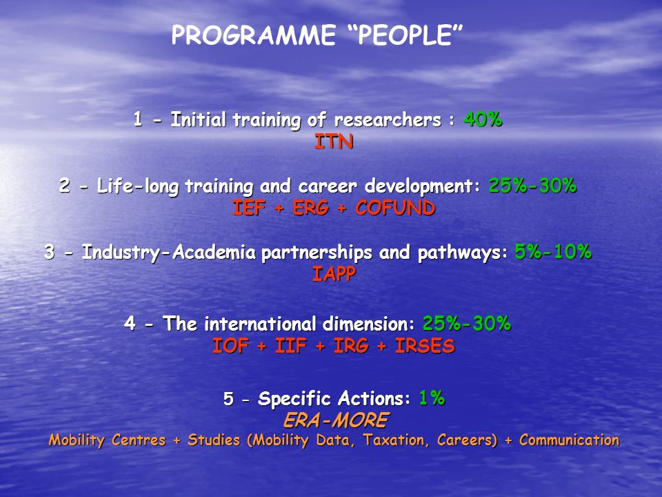 PROGRAMME PEOPLE 1 - Initial training of researchers : 40% ITN