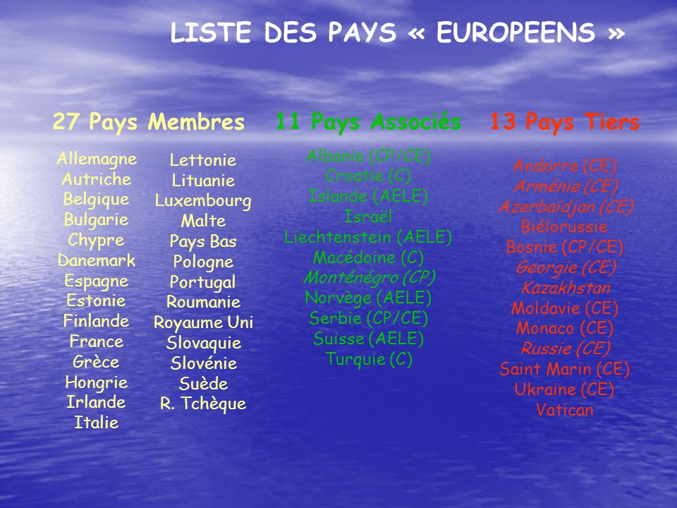 LISTE DES PAYS « EUROPEENS »