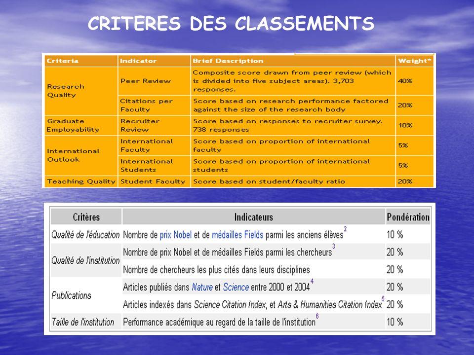 CRITERES DES CLASSEMENTS