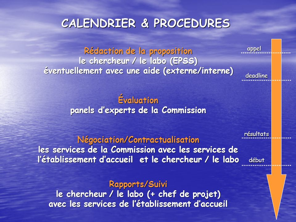 CALENDRIER & PROCEDURES Évaluation panels d'experts de la Commission