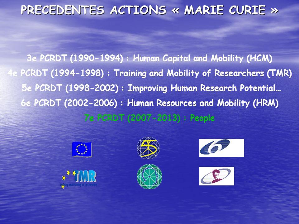 PRECEDENTES ACTIONS « MARIE CURIE »