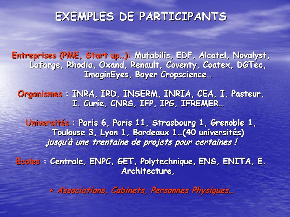 EXEMPLES DE PARTICIPANTS