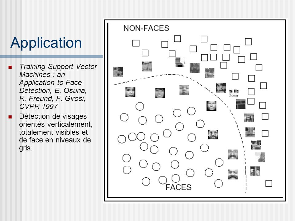 Application Training Support Vector Machines : an Application to Face Detection, E. Osuna, R. Freund, F. Girosi, CVPR 1997.