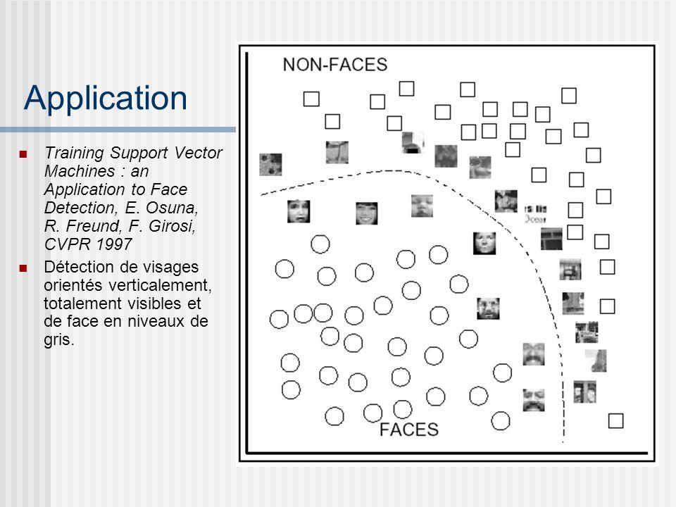 ApplicationTraining Support Vector Machines : an Application to Face Detection, E. Osuna, R. Freund, F. Girosi, CVPR 1997.