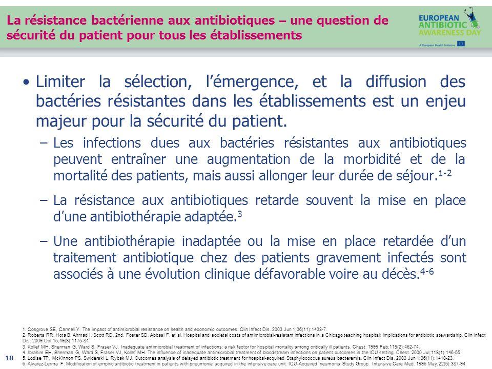 La résistance bactérienne aux antibiotiques – une question de sécurité du patient pour tous les établissements