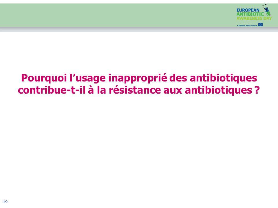 Pourquoi l'usage inapproprié des antibiotiques contribue-t-il à la résistance aux antibiotiques