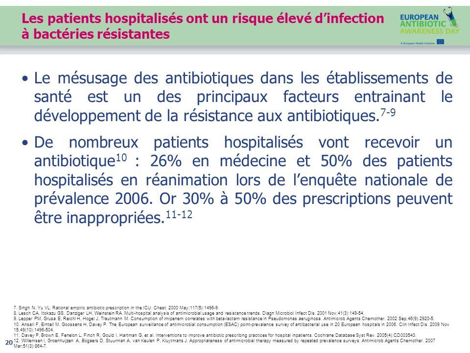 Les patients hospitalisés ont un risque élevé d'infection à bactéries résistantes