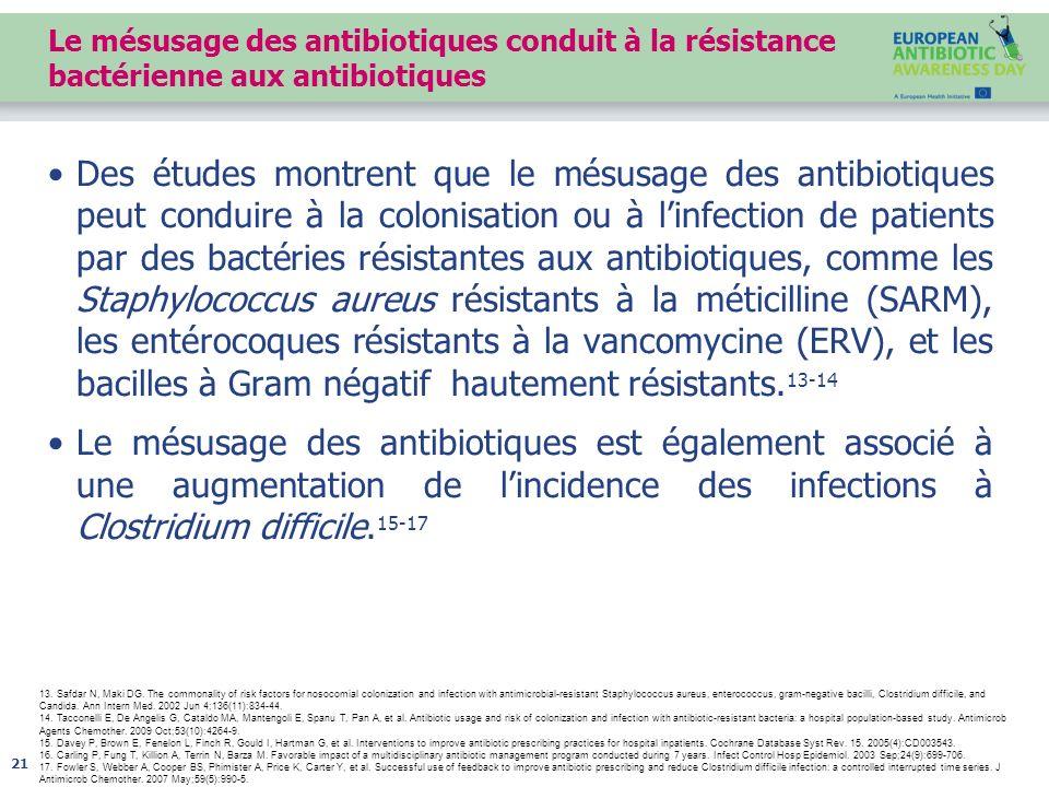Le mésusage des antibiotiques conduit à la résistance bactérienne aux antibiotiques