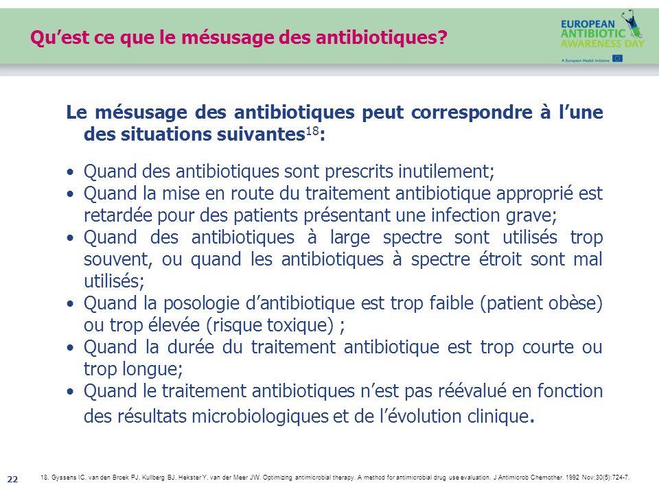 Qu'est ce que le mésusage des antibiotiques