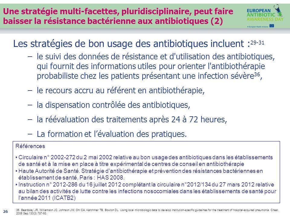 Les stratégies de bon usage des antibiotiques incluent :29-31