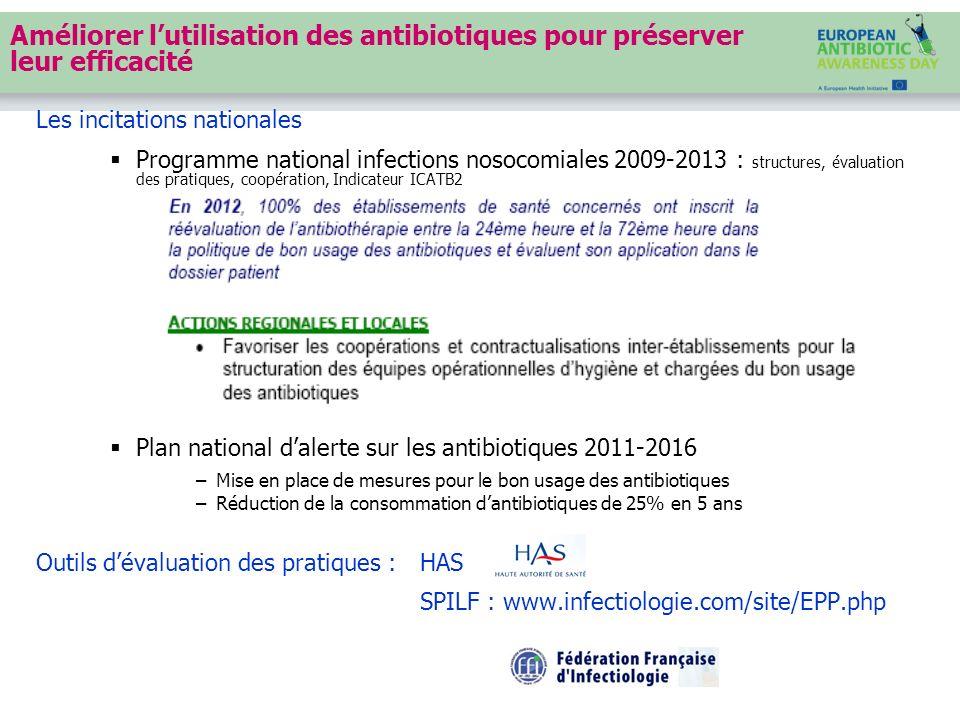 Améliorer l'utilisation des antibiotiques pour préserver leur efficacité